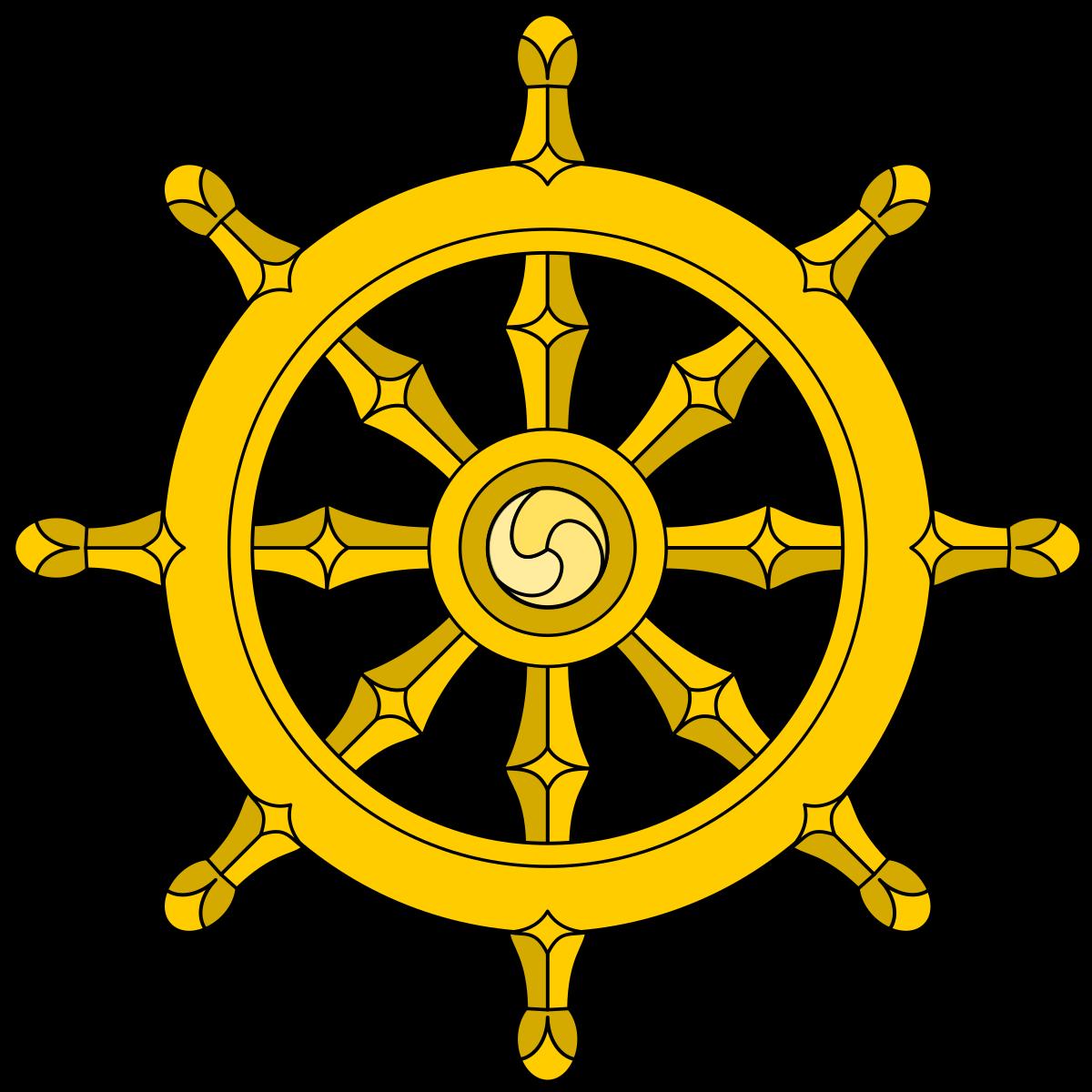 Karma Kagyu Institusi Agama Buddha di Asia Mengenai Jalan Mulia Unsur Delapan